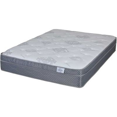 Picture of Knightsbridge Eurotop Mattresses